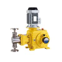 JSR系列柱塞計量泵