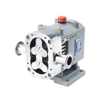 RP系列轉子泵